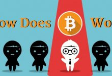 how bitcoin transactions work and what is block