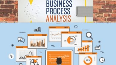 business process analysis for business intelligence