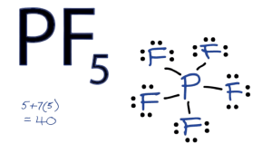 Lewis Structure of PF5